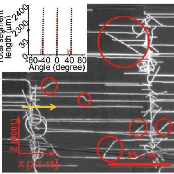 carbon nanotube alignment