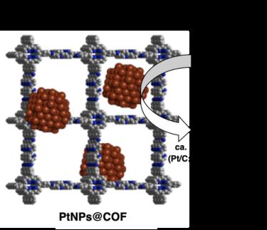 2020_Zhang_Nanoscale