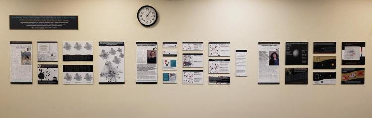 The exhibit for the Data Visualization Contest is located on the 2nd floor of Norlin Library.