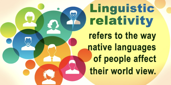 """An image of colorful circles the largest of which says """"Linguistic relativity refers to the way native languages of people affect their world view."""""""