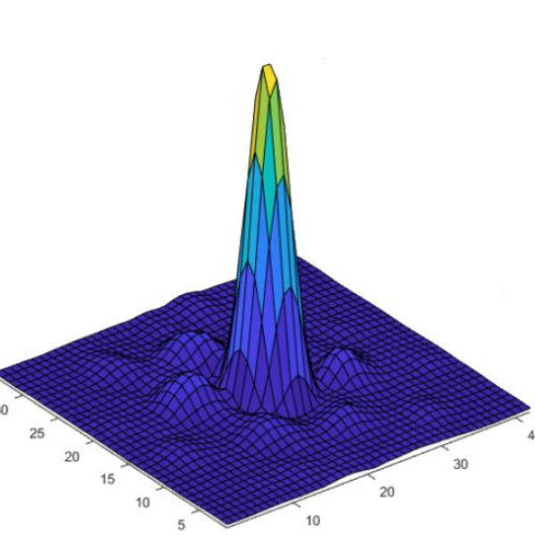 3D Intensity Profile of Sub-diffraction Particle