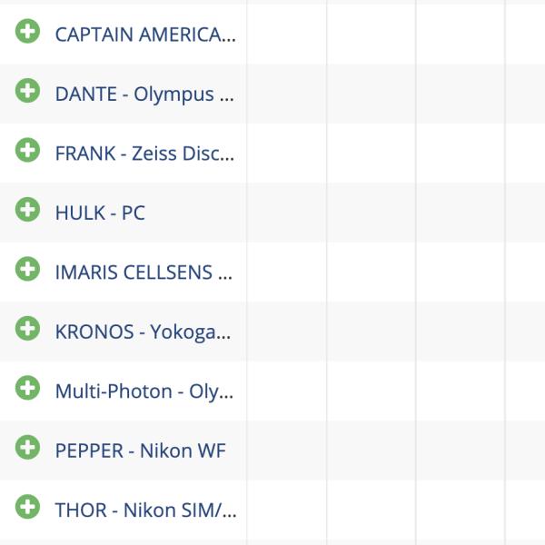 EMS list of scopes