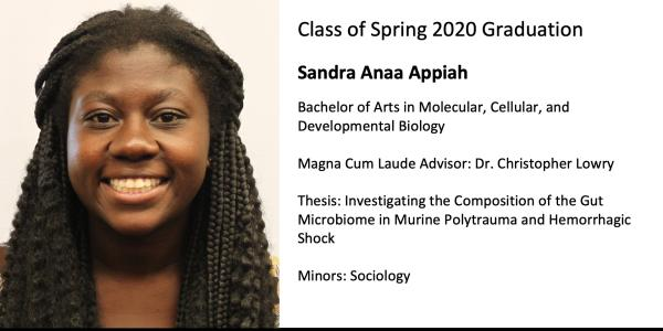 Sandra Anaa Appiah