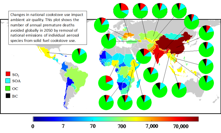 Chart showing premature death avoided globally by 2050 by removal of solid cookstove use.