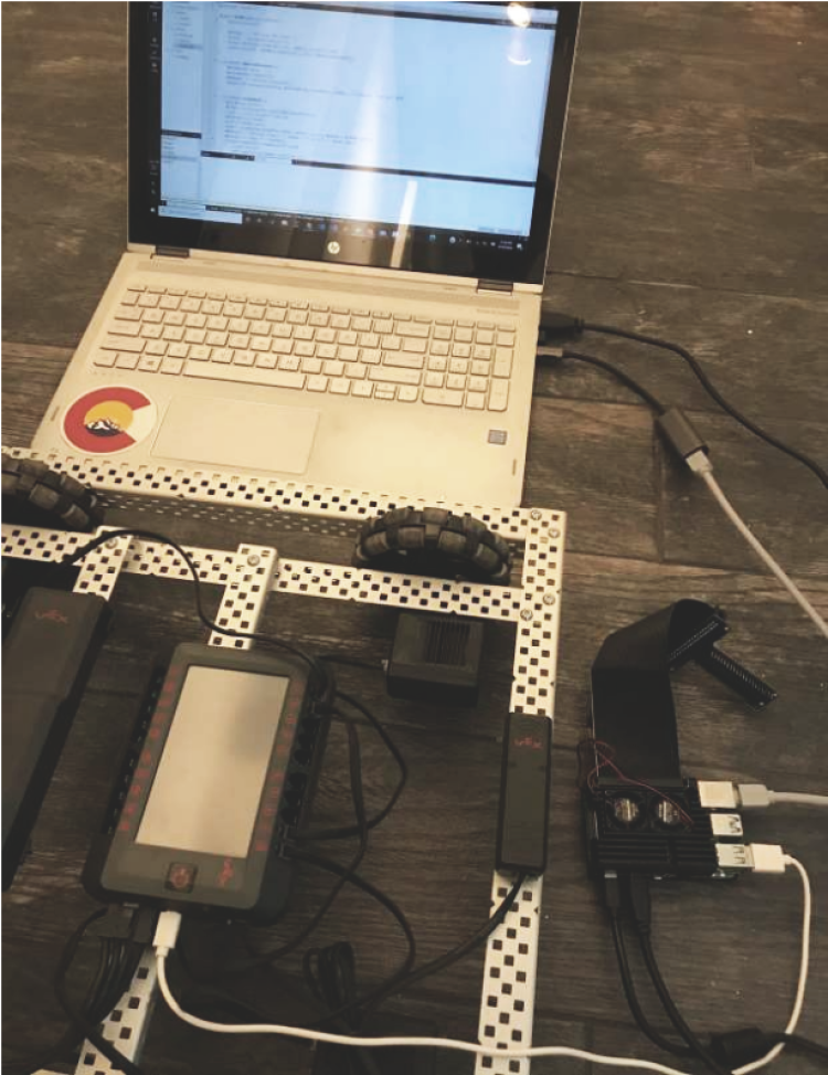 Raspberry Pi computer connected to VEX motor controller and desktop GUI code