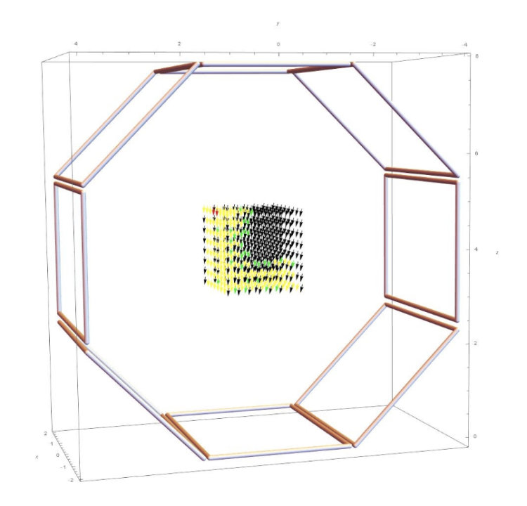 Visual model of octagonal coil array and the resulting magnetic field