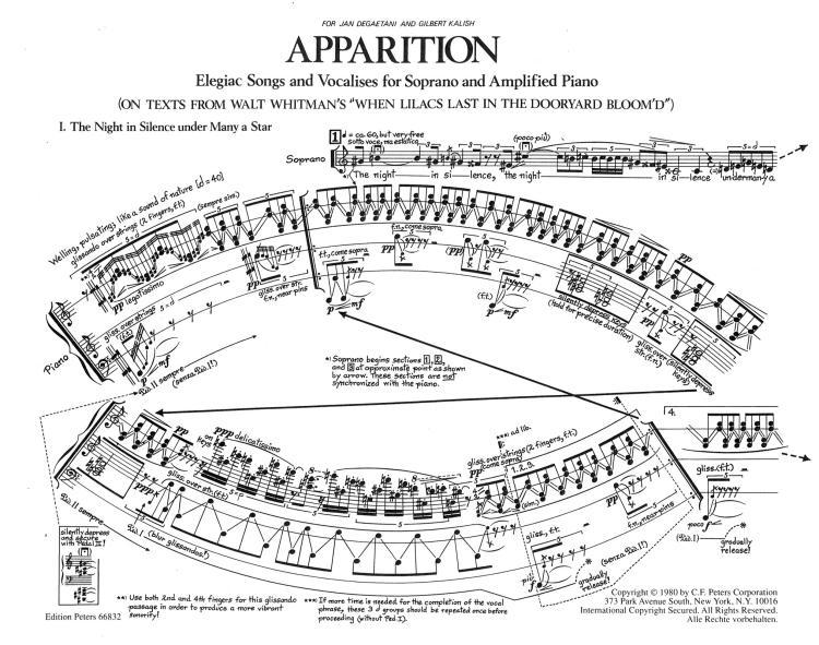 apparition score