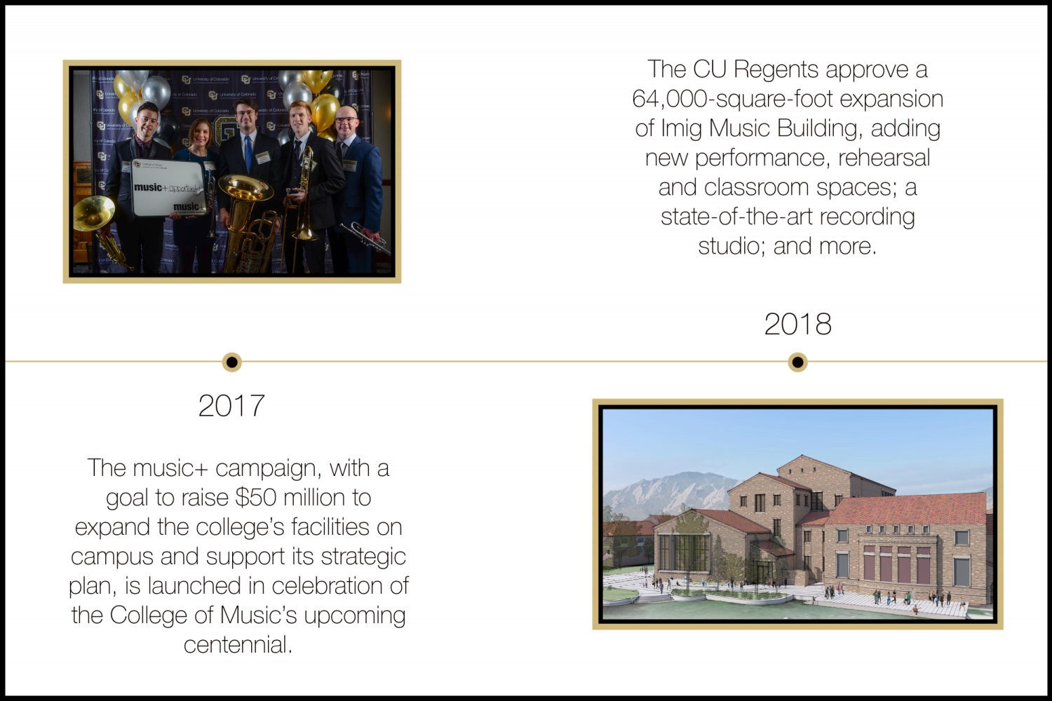 music+ and expansion