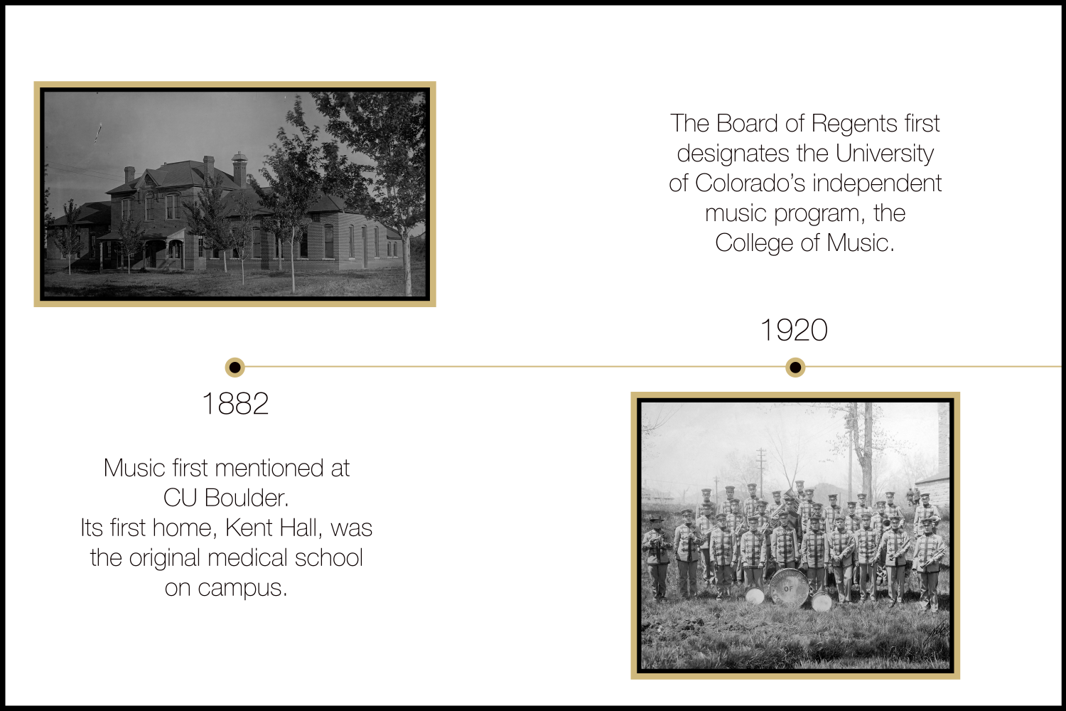 kent hall and the marching band: 1882-1920