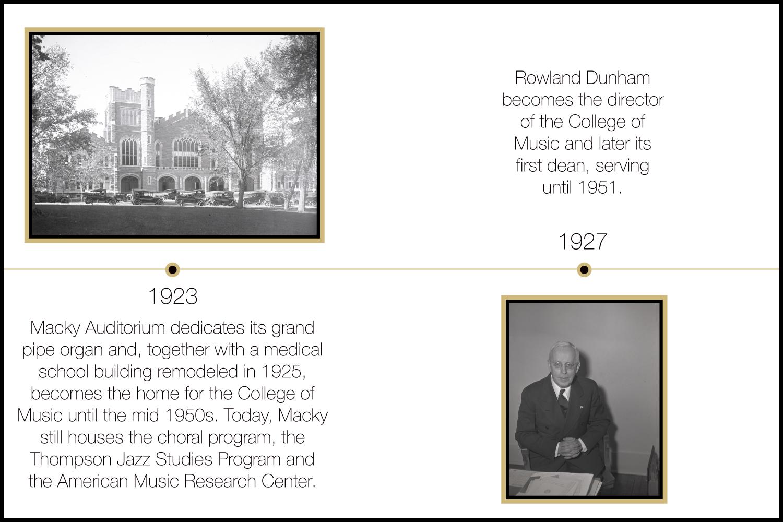 macky auditorium and dean dunham 1923-1927