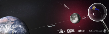 Netherlands-China Low-Frequency Explorer shown in orbit at Earth-Moon L2 point.