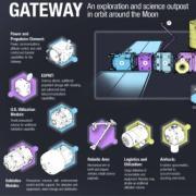 Gateway graphic thumbnail