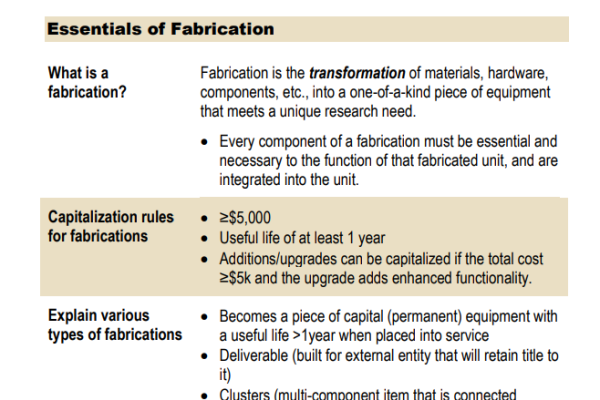 Essentials of Fabrication Page 1