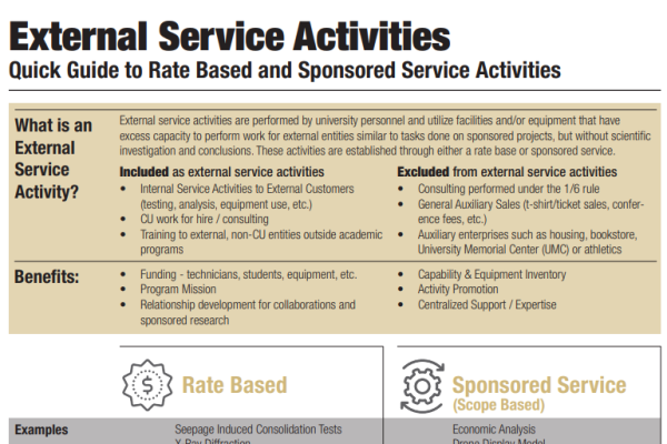 External Service Activities Page 1