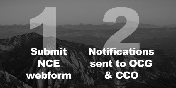 Submit NCE webform