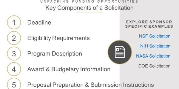Key Components of a Solicitation