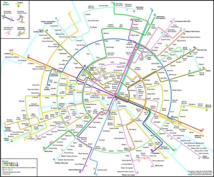 Paris Metro in circles