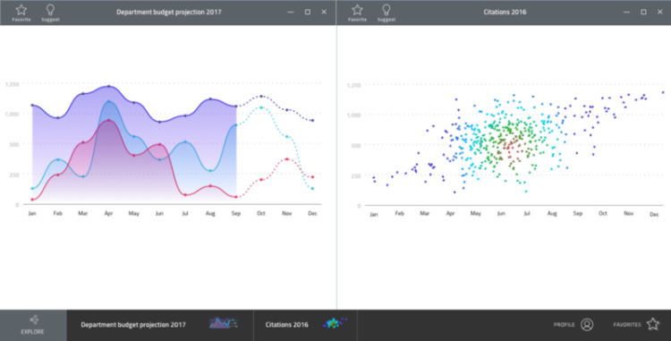 Sample home page for Analytics 360