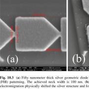 Close-up of geometric diode