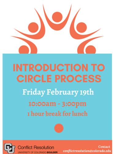 introduction to circlr pro