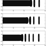 cylinder plot