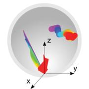 Diffusion image.