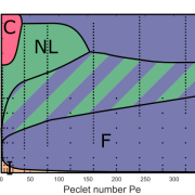 Picture of phase diagram (thumbnail)