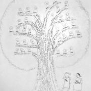 PSCI Tree