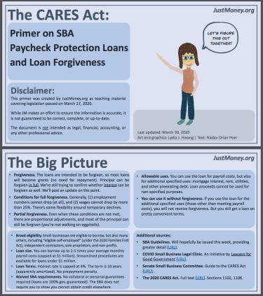 JustMoney Paycheck Protection Loans Primers - Slides 1-2