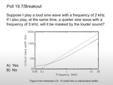 """Critical Bandwidth"" Question"
