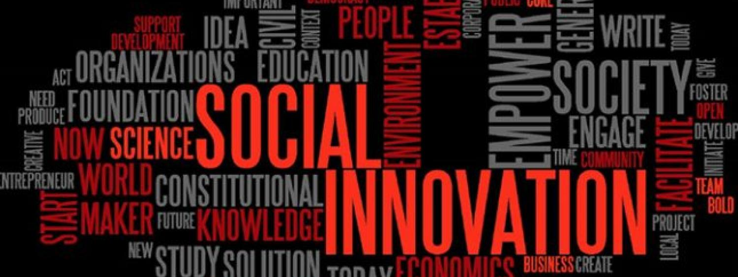 Word cloud with words about social innovation.