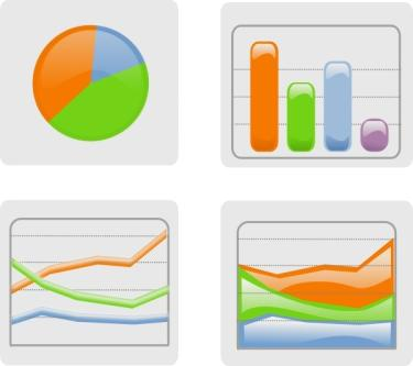 Picture of different types of graphs, bar graph, line graph, and pie chart
