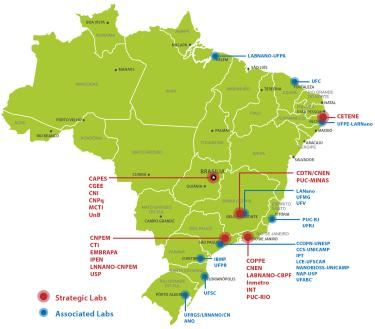 Research Programs in Brazil