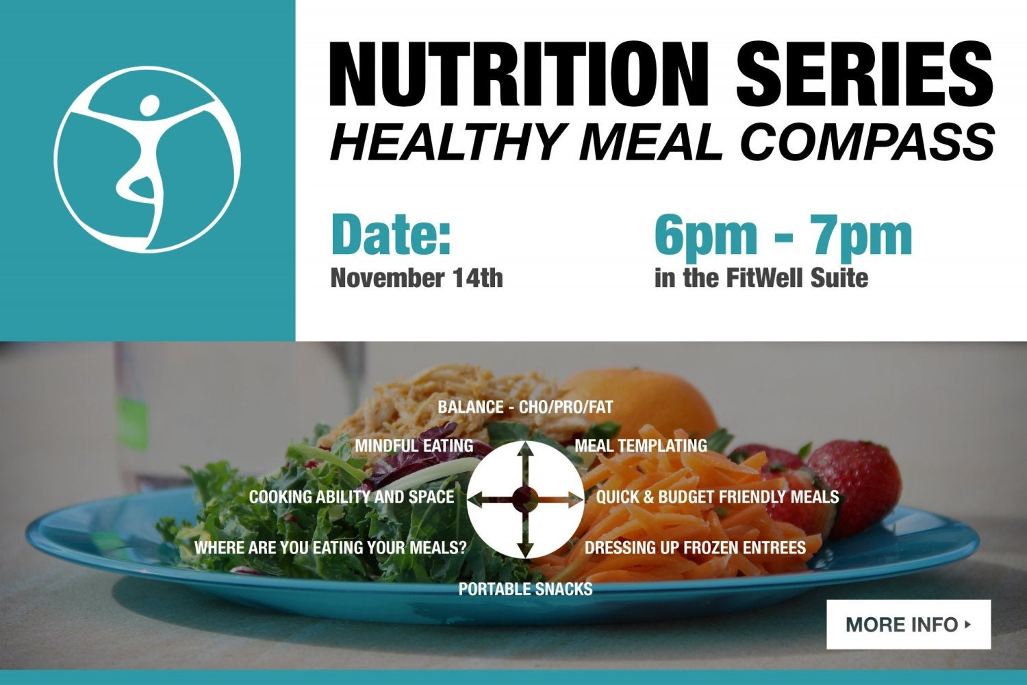 Nutrition Series: Healthy Meal Compass
