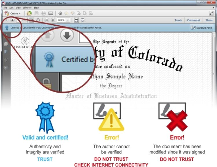 CeDiploma Digital Signature