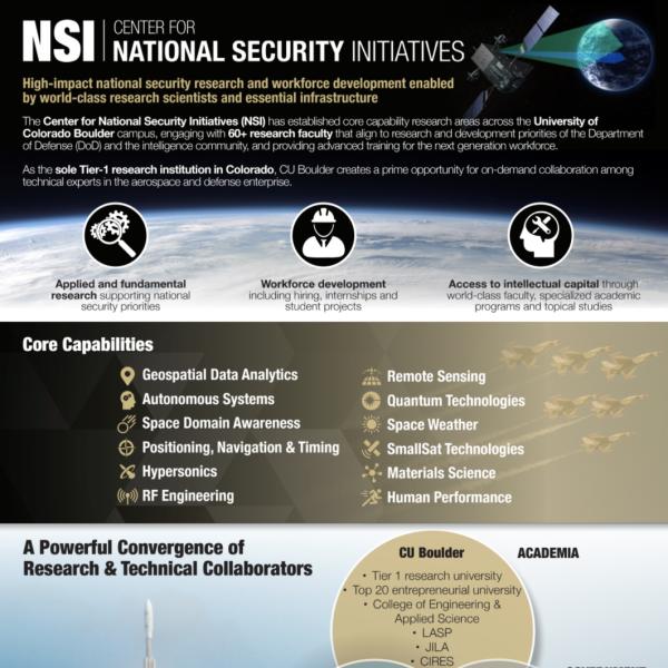 CU Boulder: NSI Overview (for Partners)