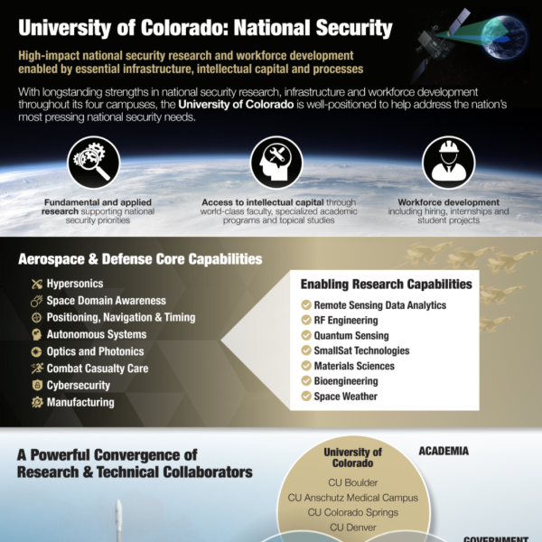 CU System: NSI Overview (for Partners)