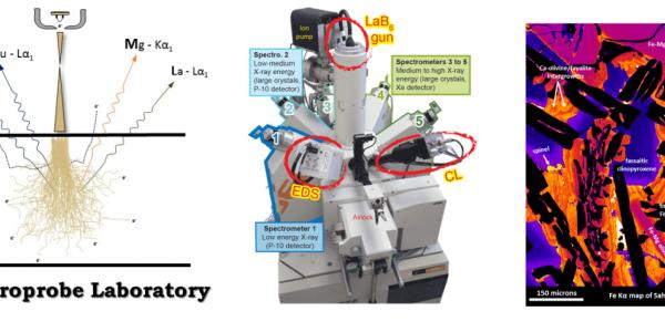 CU Electron Microprobe Laboratory (RRID:SCR_012321)