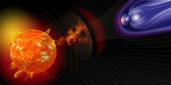 Graphic depicting solar influence on Earth