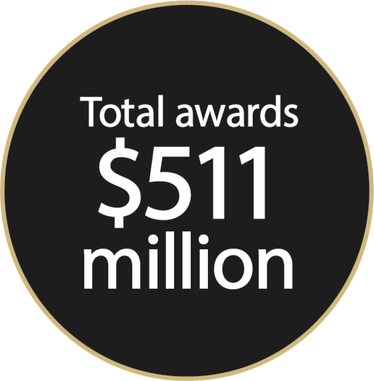 Total awards $511 million