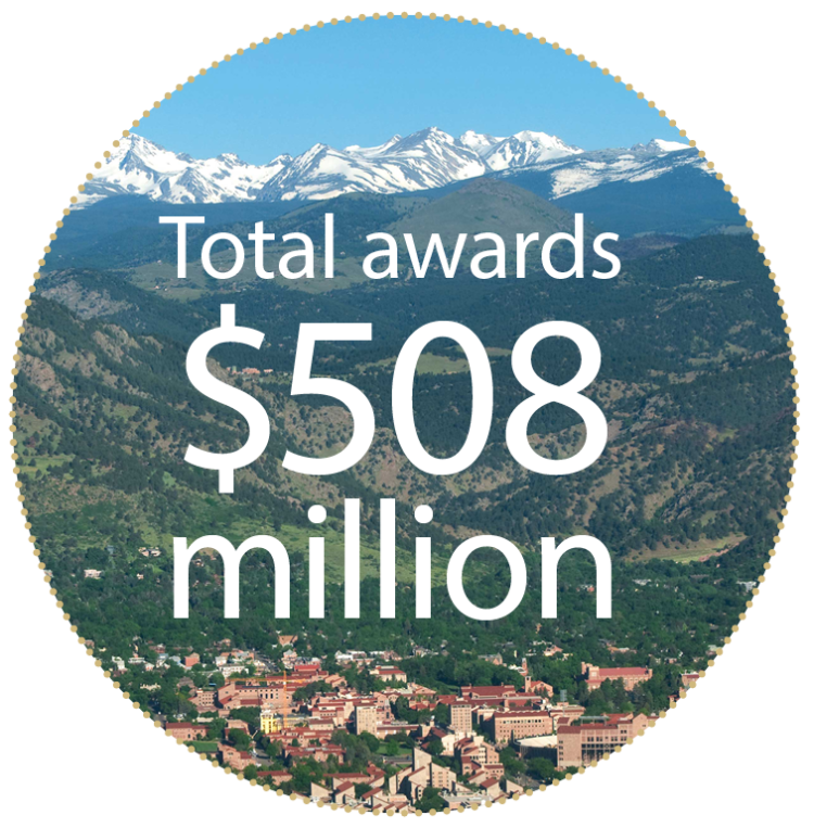 Total awards $508 million