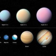 Fluffy planets: Kepler-51b, Kepler-51 c, Kepler-51 d. Planets: Earth, Neptune, Uranus, Saturn, Jupiter.
