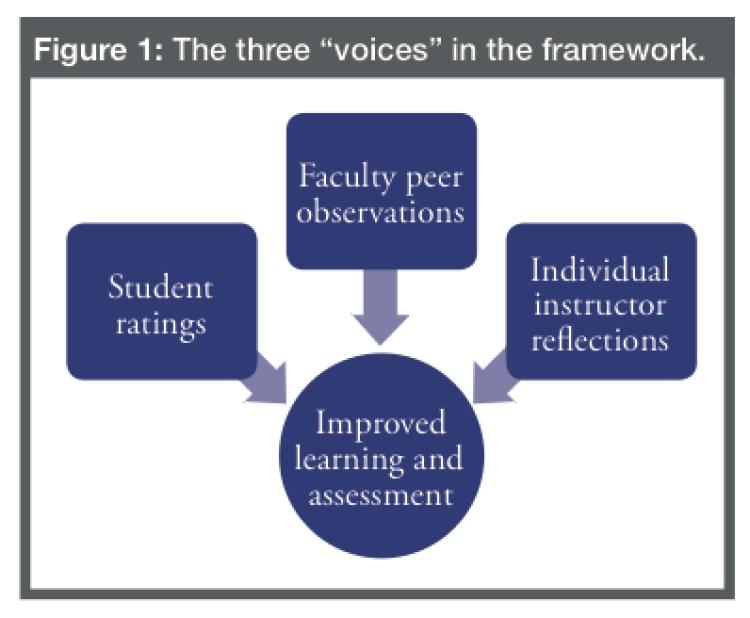About TQF   Teaching Quality Framework Initiative