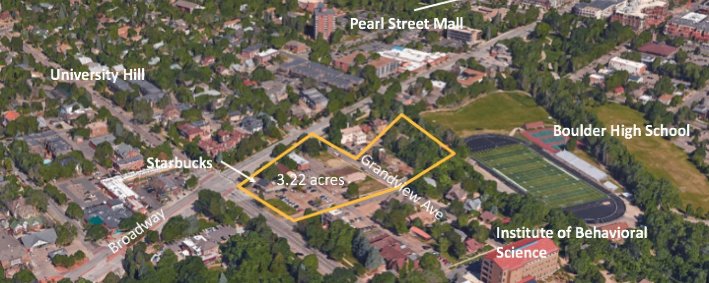Site identification overlay