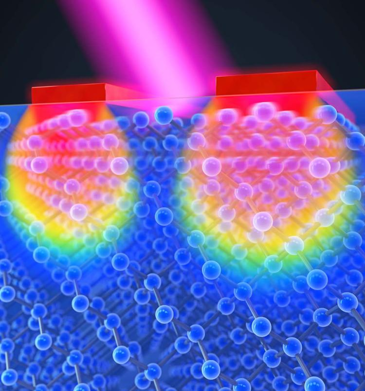 Graphic showing a laser heating up thin bars of silicon