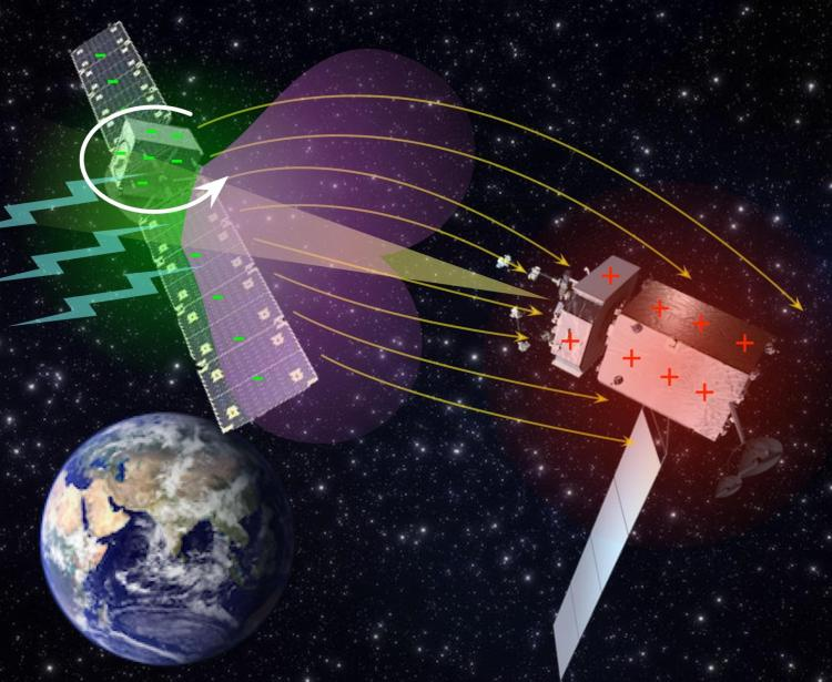Graphic of an electron gun (right) slowing the spin of a decommissioned satellite (left)