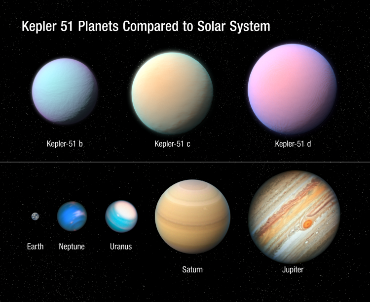 Kepler 51's three planets (top) compared the size of Earth, Neptune, Uranus, Saturn and Jupiter (bottom).