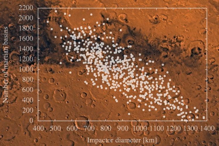 an illustration of Martian impacts