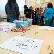 Brain awareness class paper and crayons
