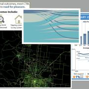 collage of examples of different types of data visualization